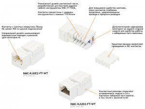 Коммутационные модули KeyStone