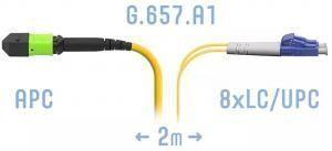 SNR-PC-MPO/APC-8LC/UPC-SM-A-2m - Оптический патчкорд MPO/APC (Female) - 8 LC/UPС, (4 Duplex LC), SM (G.657.A1), 8 волокон купить в Казани Оптический разъем MPO (Multi-fiber push-on) является разумной альтернативой для кабельной инфрастру