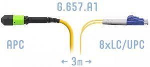 SNR-PC-MPO/APC-8LC/UPC-SM-A-3m - Оптический патчкорд MPO/APC (Female) - 8 LC/UPС, (4 Duplex LC), SM (G.657.A1), 8 волокон купить в Казани Оптический разъем MPO (Multi-fiber push-on) является разумной альтернативой для кабельной инфрастру