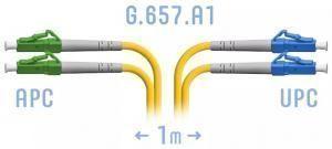 SNR-PC-LC/UPC-LC/APC-DPX-A-1m - Патчкорд оптический прямой LC/UPC - LC/APC, SM (G.657.A1), Duplex, 1 метр купить в Казани Оптический патчкорд предназначен для подключения функциональных блоков оптического телекоммуникацио