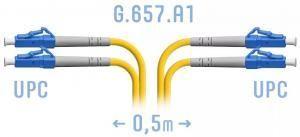 SNR-PC-LC/UPC-DPX-A-0.5m - Патчкорд оптический переходной LC/UPC - LC/UPC, SM (G.657.A1), Duplex, 0.5 метра купить в Казани Оптический патчкорд предназначен для подключения функциональных блоков оптического телекоммуникацио