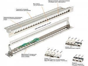 Патч-панель NIKOMAX 19, 1U, наборная, под 24 модуля Keystone, UTP/STP, с заземлением, с органайзером, металлик (NMC-RP24-BLANK-1U-MT)Коммутационные панели (патч-панели) предназначены для разделки в них кабелей различных подсистем СКС и подключения отдельных составляющих сети друг к другу коммутационными шнурами