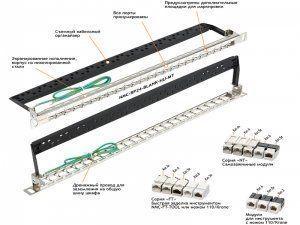 Патч-панель NIKOMAX 19, 0,5U, наборная, под 24 модуля Keystone, UTP/STP, с заземлением, с органайзером, металлик (NMC-RP24-BLANK-HU-MT)Коммутационные панели (патч-панели) предназначены для разделки в них кабелей различных подсистем СКС и подключения отдельных составляющих сети друг к другу коммутационными шнурами