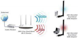 Wi-Fi адаптеры