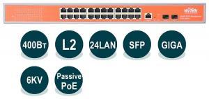 Wi-Tek WI-PMS326GF-24V - Коммутатор управляемый L2 пассивное PoE 24В 400Вт, порты 24 PoE GE + 2SFP купить в Казани Управляемый гигабитный L2 коммутатор WI-PMS326GF-24V с функцией Passive (пассив