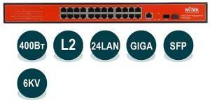 Wi-Tek WI-PMS326GF - Управляемый гигабитный L2 коммутатор 24 PoE портов 1000Base-T + 2 SFP; PoE IEEE 802.3at/af до 30Вт на порт; управление WEB/CLI/SNMP/RMON; функционал L2 - VLAN, QoS, IGMP Snooping, STP/RSTP/MSTP, ACL, Security; внутренний блок питания