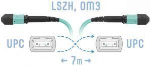 SNR-PC-MPO/UPC-MPO/UPC-FF-MM-12F-7m -  Оптический патчкорд MPO/UPC - MPO/UPС, FF (Female / Female), кроссовый, MM, 12 волокон диаметром 50/125 (OM3) купить в Казани Оптический разъем MPO (Multi-fiber push-on) является разумной альтернативой для кабельной