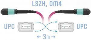 SNR-PC-MPO/UPC-MPO/UPC-FF-MM4-12F-3m -  Оптический патчкорд MPO/UPC - MPO/UPС, FF (Female / Female), кроссовый, MM, 12 волокон диаметром 50/125 (OM4) купить в Казани Оптический разъем MPO (Multi-fiber push-on) является разумной альтернативой для кабельной